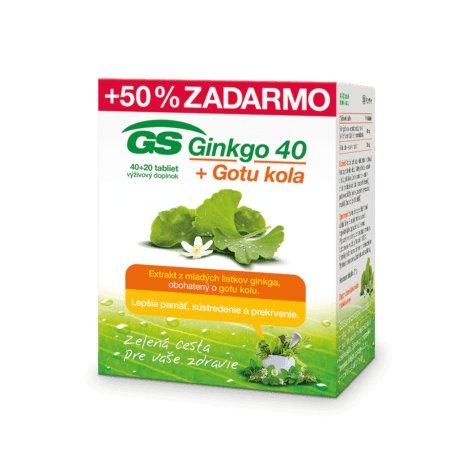 GS Ginkgo 40 + Gotu kola tbl 40+20 zadarmo